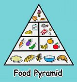 pic of food pyramid  - Cartoon food pyramid on a blue background - JPG