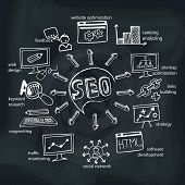stock photo of drow  - Doodle hand drow scheme main activities related to seo with sketchy icons on Chalckboard - JPG