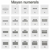stock photo of glyphs  - Set of monochrome icons with Mayan numerals  glyphs for your design - JPG