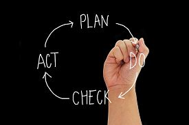 stock photo of plan-do-check-act  - Hand with pen writing concept PLAN DO CHECK ACT isolated on black background - JPG