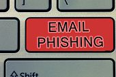 Handwriting Text Writing Email Phishing. Concept Meaning Emails That May Link To Websites That Distr poster