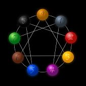 stock photo of shimmer  - Enneagram figure composed of nine different colored shimmering spheres numbered from one to nine concerning the nine types of personality - JPG