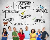 picture of loyalty  - Customer Loyalty Satisfaction Support Strategy Concept - JPG