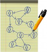 image of human resource management  - Pen drawing a business diagram of human resources network plan on yellow legal paper pad - JPG