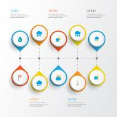 Climate Icons Flat Style Set With Drip, Shower, Outbreak And Other Rain Elements. Isolated  Illustra poster