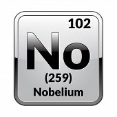 Nobelium Symbol.chemical Element Of The Periodic Table On A Glossy White Background In A Silver Fram poster