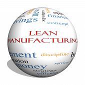 pic of discipline  - Lean Manufacturing sphere Word Cloud Concept with great terms such as quality discipline concept and more - JPG
