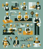 picture of assemblage  - Factory production process icons infographic vector illustration - JPG