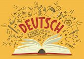 Deutsch. Translation: german. German Language Hand Drawn Doodles And Lettering. Language Education poster