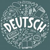 Deutsch. Translation: german. German Language Hand Drawn Doodles And Lettering On Teal Background poster