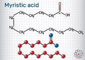 Myristic (tetradecanoic) Acid Molecule. It Is Saturated Fatty Acid. Structural Chemical Formula And  poster