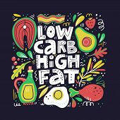 Keto Diet Flat Hand Drawn Vector Illustration. Low Carb High Fat Collage Lettering. Ketogenic Eating poster