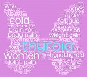 picture of fibromyalgia  - Thyroid butterfly shaped word cloud on a purple background - JPG