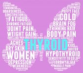 image of fibromyalgia  - Thyroid butterfly shaped word cloud on a purple background - JPG