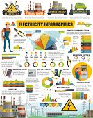 Energy And Electricity Infographic Charts And Diagrams. Vector Power Station Statistics, Eco Energy  poster