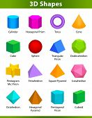 Set 3d Shapes Vocabulary In English With Their Name Clip Art Collection For Child Learning, Colorful poster