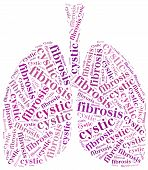 image of pharyngitis  - Word cloud cystic fibrosis related in shape of Lungs - JPG