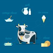 picture of cow  - Cow and milk products icons - JPG