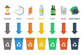 Постер, плакат: Recycling bins separation Waste management vector concept