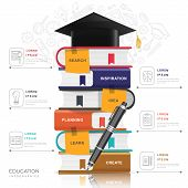 Education Infographic Design poster