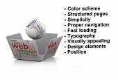 3D Concept Of Effective Web Designing
