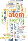foto of atomizer  - Background concept wordcloud illustration of atom - JPG