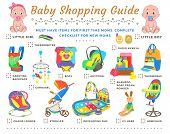 Baby Shopping Guide. Items For First Time Moms. Colorful Complete Checklist For New Mommies. Develop poster