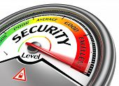 Security Level Conceptual Meter