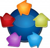 stock photo of 5s  - blank business strategy concept diagram illustration of process cycle arrows five 5 - JPG