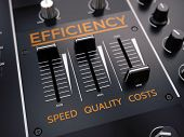 Level control of quality speed costs. Increased quality, speed and reduced cost. Efficience Manageme poster