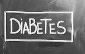 pic of diabetes symptoms  - Concept Handwritten With Chalk On A Chalkboard - JPG