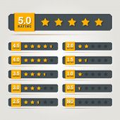 picture of status  - Rating stars badges - JPG
