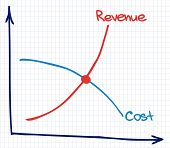 picture of revenue  - Different kinds of financial charts of revenue and costs - JPG
