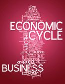 picture of stagnation  - Word Cloud with Economic Cycle related tags - JPG
