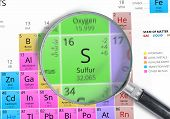 Постер, плакат: Sulfur Element Of Mendeleev Periodic Table Magnified With Magn