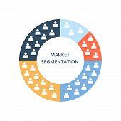 Market Segmentation Vector Icon. Color Circle Divided Into Segments Business Concept. poster