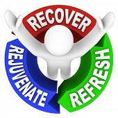 The words Recover Rejuvenate and Refresh in a diagram representing the positive effects of physical