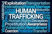 Human Trafficking Word Cloud on Blue Background poster