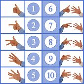 stock photo of nonverbal  - Hand signs counting up from one to ten in sign language - JPG
