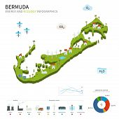 pic of hydroelectric power  - Energy industry and ecology of Bermuda vector map with power stations infographic - JPG