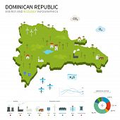 picture of hydroelectric power  - Energy industry and ecology of Dominican Republic vector map with power stations infographic - JPG
