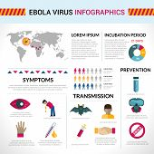 stock photo of flat stomach  - Ebola virus flat infographics set with transmission symptoms prevention elements charts and world map isolated vector illustration - JPG
