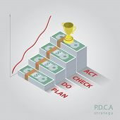 stock photo of plan-do-check-act  - Vector isometric PDCA  diagram - JPG