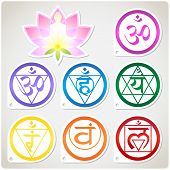 picture of tantric  - The character set of the chakras and the lotus  - JPG