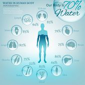 picture of blood drive  - Water is the driving force of all nature - JPG