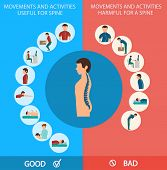 Постер, плакат: Spine Infographic Movements And Activities For Spine Good And Bad Correct And Incorrect Position