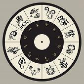 pic of pisces horoscope icon  - Horoscope circle - JPG