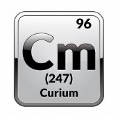 Curium Symbol.chemical Element Of The Periodic Table On A Glossy White Background In A Silver Frame. poster