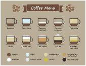 Set Of Coffee Type And Menu Infographic . Cup Of Coffee With Multiple Color Level Of Liquid ( Ingred poster