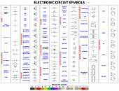 image of zener  - Complete set of electronic circuit symbols and resistor codes - JPG